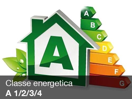 Classe-energetica